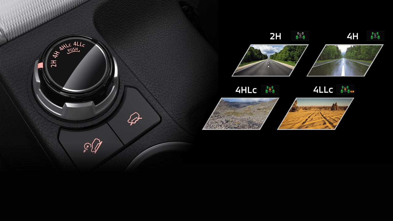 HỆ THỐNG CÀI CẦU SUPER SELECT 4WD-II